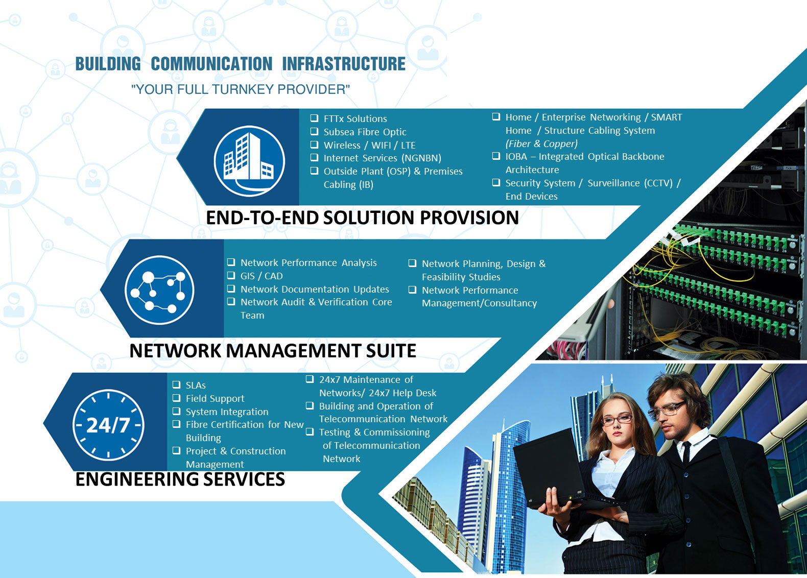 BUILDING COMMUNICATION INFRASTRUCTURE